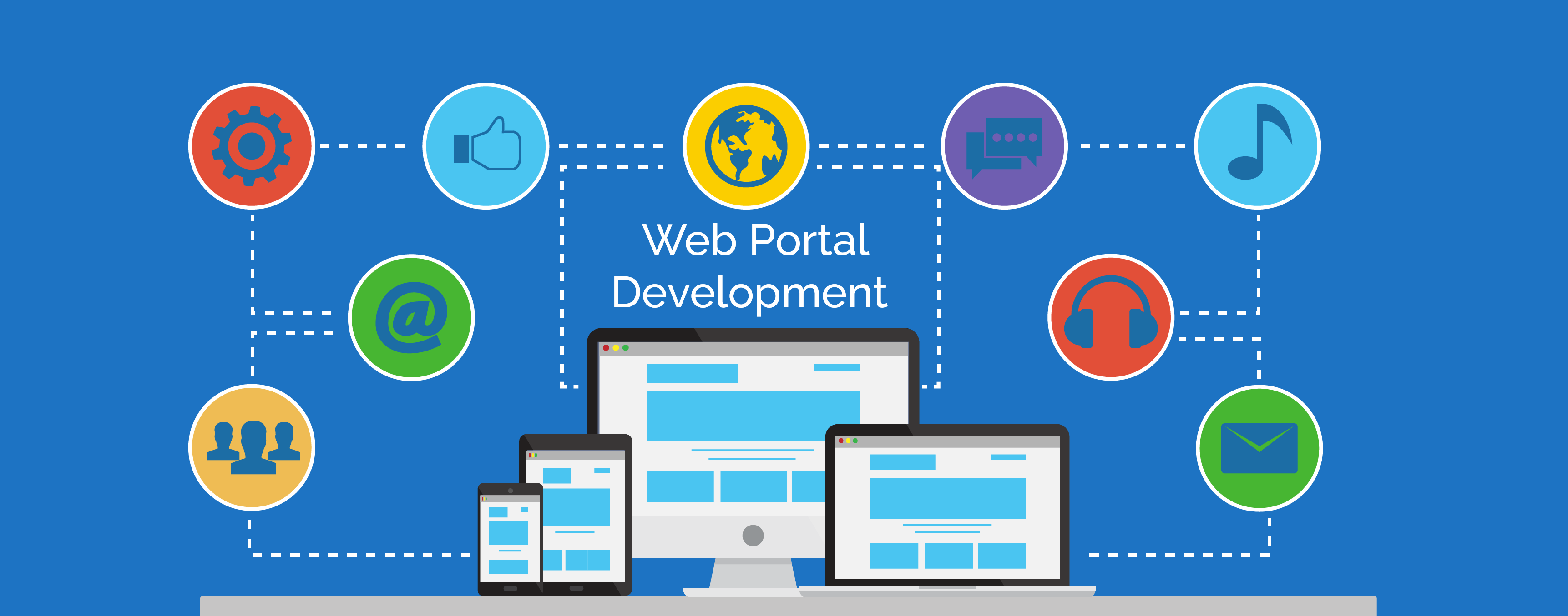 Portales web, la mejor carta de presentación para tu negocio.